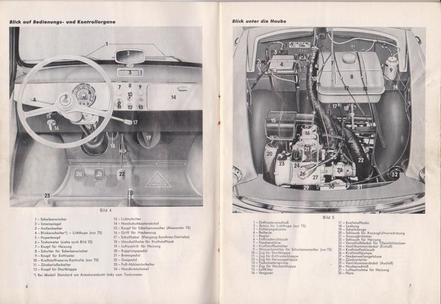 Instruktions bog til Lloyd 600