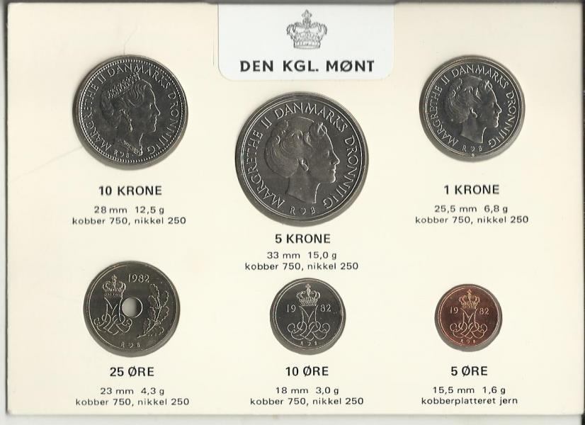 Kongelige møntsæt 1982 og 2002